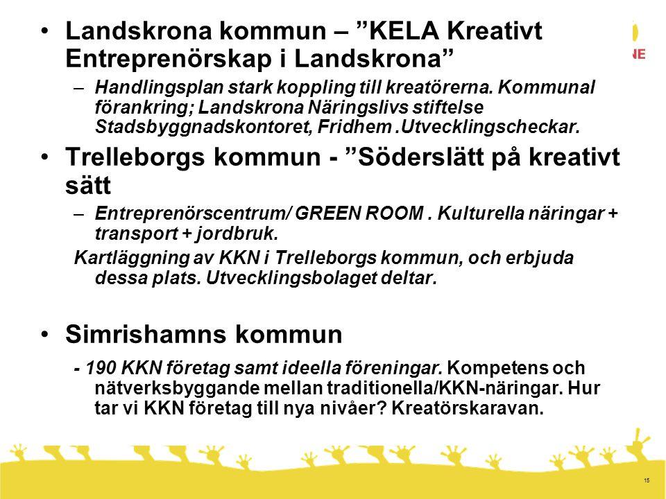 15 •Landskrona kommun – KELA Kreativt Entreprenörskap i Landskrona –Handlingsplan stark koppling till kreatörerna.