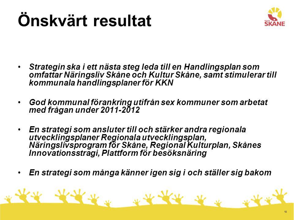 18 Önskvärt resultat •Strategin ska i ett nästa steg leda till en Handlingsplan som omfattar Näringsliv Skåne och Kultur Skåne, samt stimulerar till kommunala handlingsplaner för KKN •God kommunal förankring utifrån sex kommuner som arbetat med frågan under 2011-2012 •En strategi som ansluter till och stärker andra regionala utvecklingsplaner Regionala utvecklingsplan, Näringslivsprogram för Skåne, Regional Kulturplan, Skånes Innovationsstragi, Plattform för besöksnäring •En strategi som många känner igen sig i och ställer sig bakom