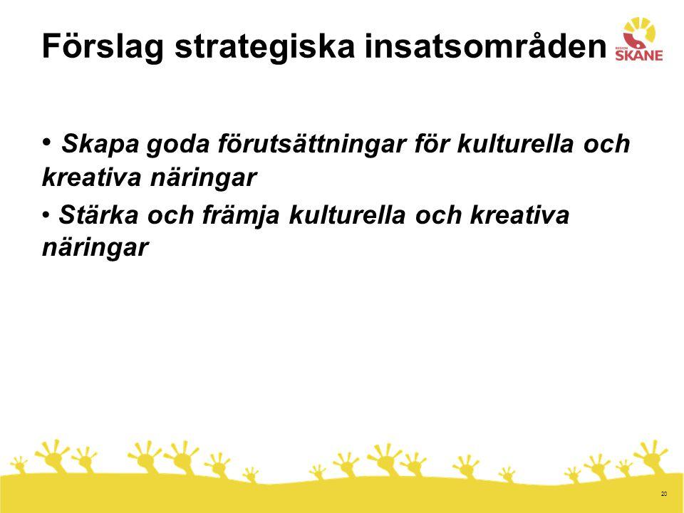 20 Förslag strategiska insatsområden • Skapa goda förutsättningar för kulturella och kreativa näringar • Stärka och främja kulturella och kreativa näringar