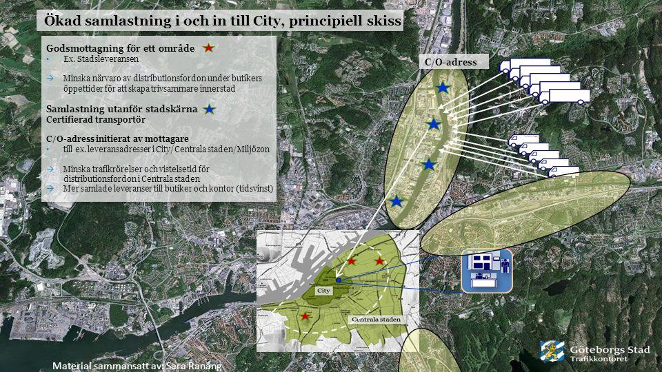 5 Ökad samlastning i och in till City, principiell skiss Godsmottagning för ett område • Ex. Stadsleveransen  Minska närvaro av distributionsfordon u