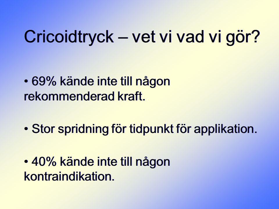Cricoidtryck – vet vi vad vi gör? • 69% kände inte till någon rekommenderad kraft. • Stor spridning för tidpunkt för applikation. • 40% kände inte til
