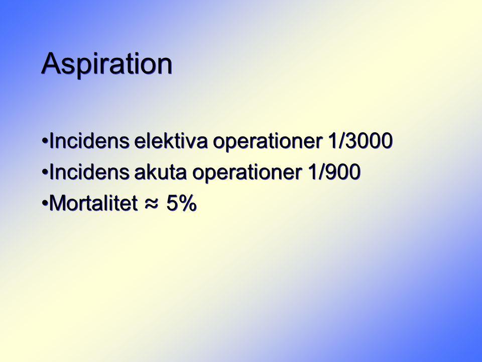 Orsaker till aspiration • Akut kirurgi • Otillräcklig anestesi • Bukpatologi • Obesitas • Opioidmedicinering • Akut kirurgi • Otillräcklig anestesi • Bukpatologi • Obesitas • Opioidmedicinering
