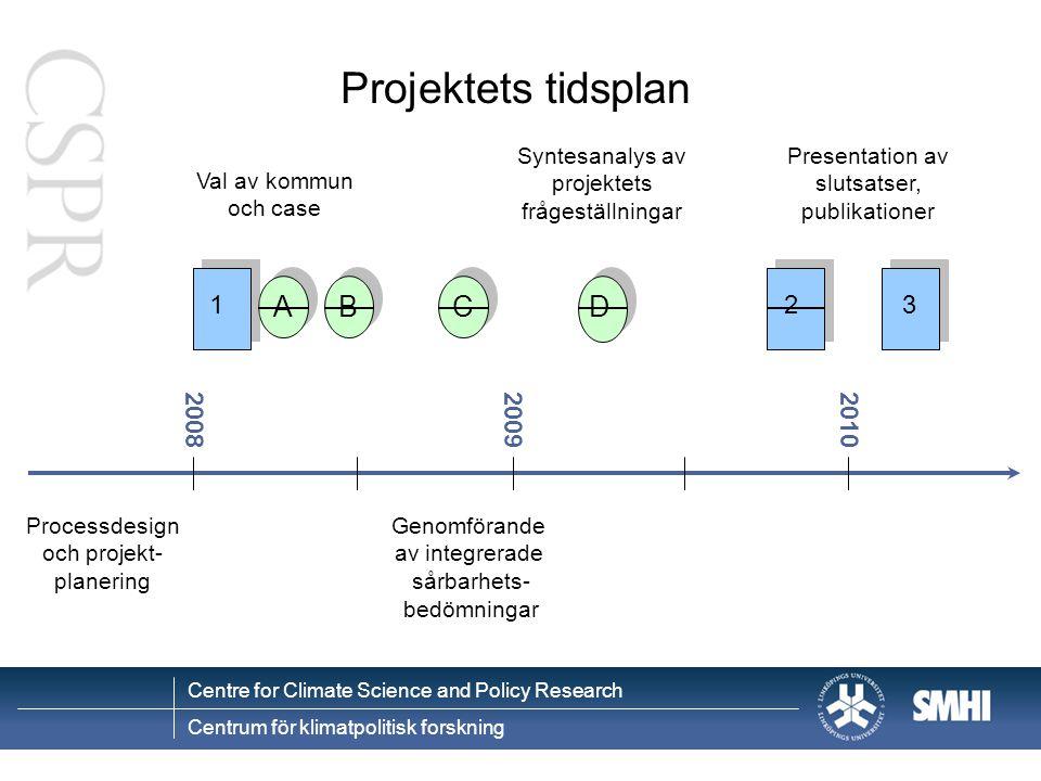 Centre for Climate Science and Policy Research Centrum för klimatpolitisk forskning Vad vi ska göra tillsammans: •Diskutera och besluta vilka situatio