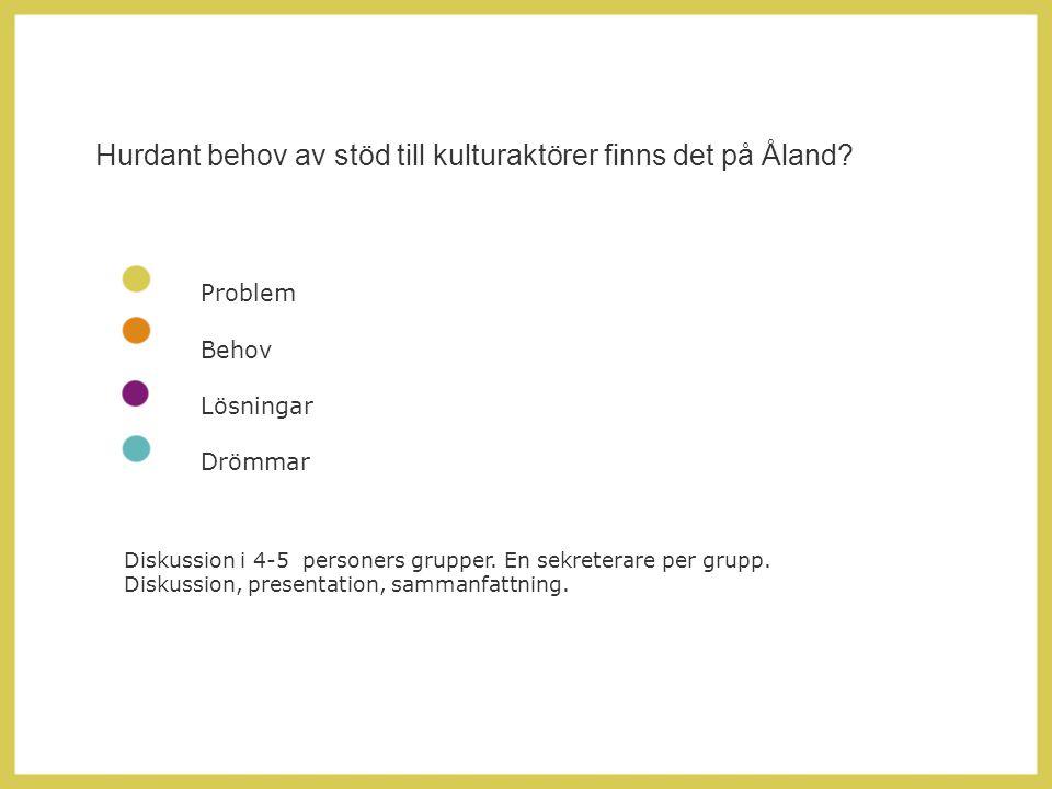 8 Problem Behov Lösningar Drömmar Hurdant behov av stöd till kulturaktörer finns det på Åland.