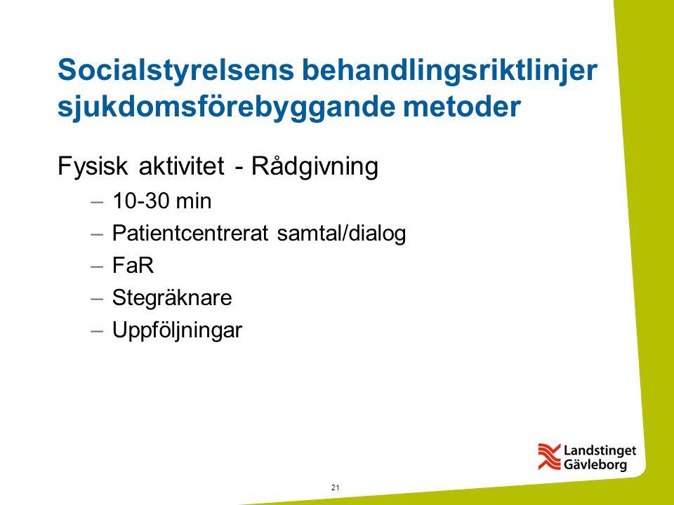 21 Socialstyrelsens behandlingsriktlinjer sjukdomsförebyggande metoder Fysisk aktivitet - Rådgivning –10-30 min –Patientcentrerat samtal/dialog –FaR –Stegräknare –Uppföljningar