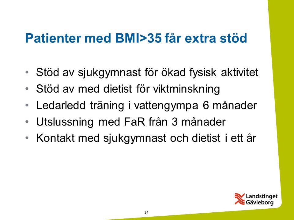 24 Patienter med BMI>35 får extra stöd •Stöd av sjukgymnast för ökad fysisk aktivitet •Stöd av med dietist för viktminskning •Ledarledd träning i vattengympa 6 månader •Utslussning med FaR från 3 månader •Kontakt med sjukgymnast och dietist i ett år
