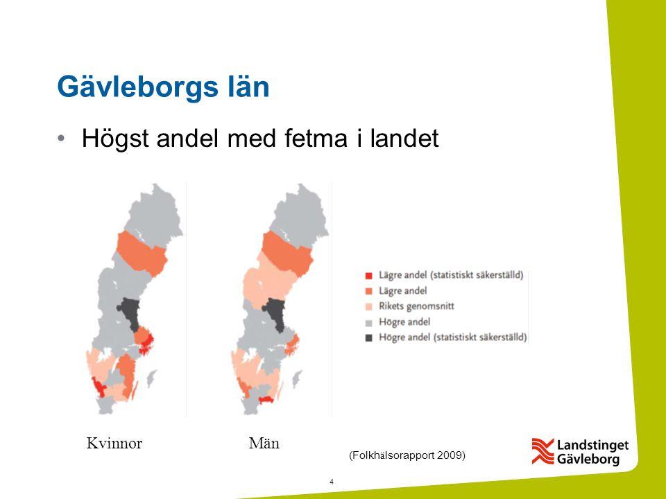 4 Gävleborgs län •Högst andel med fetma i landet KvinnorMän (Folkh ä lsorapport 2009)