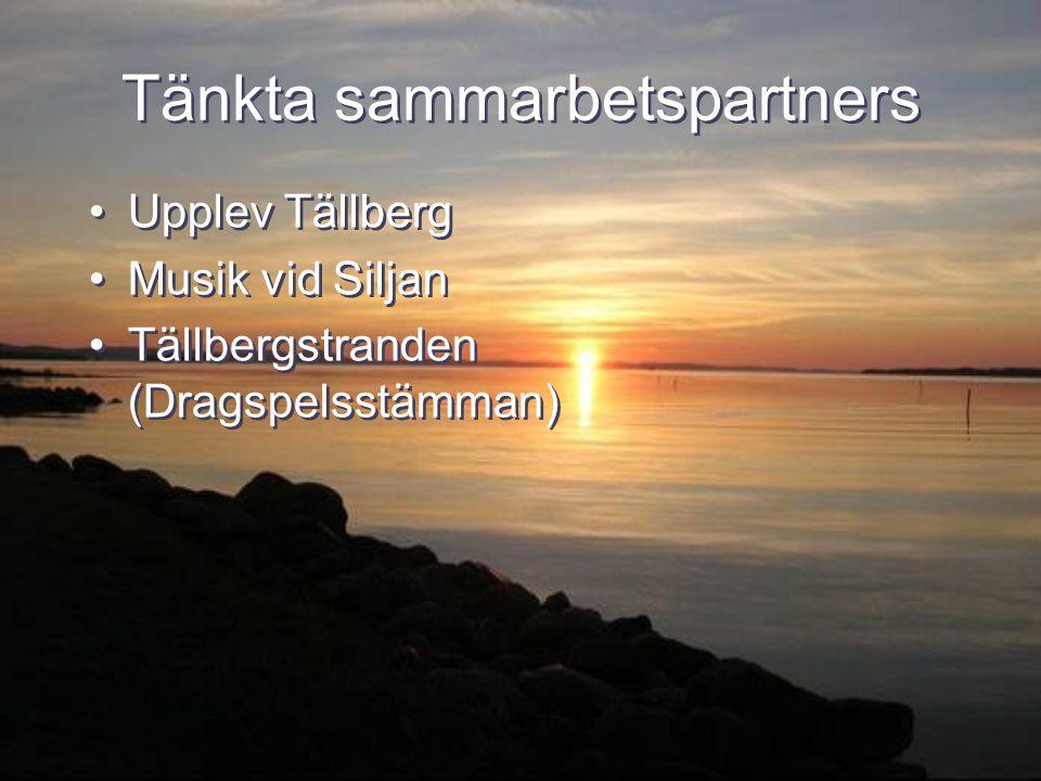 Tänkta sammarbetspartners •Upplev Tällberg •Musik vid Siljan •Tällbergstranden (Dragspelsstämman) •Upplev Tällberg •Musik vid Siljan •Tällbergstranden
