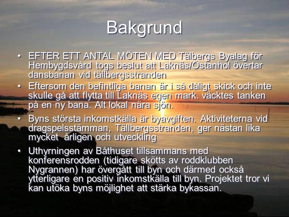 Bakgrund •EFTER ETT ANTAL MÖTEN MED Tälbergs Byalag för Hembygdsvård togs beslut att Laknäs/Östanhol övertar dansbanan vid tällbergsstranden •Eftersom