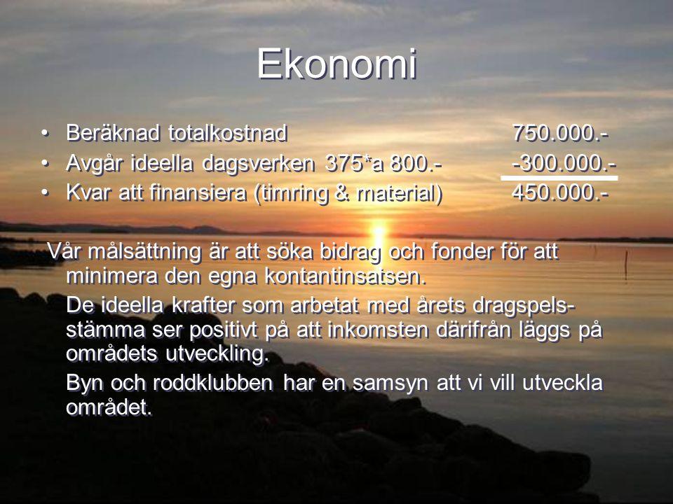 Ekonomi •Beräknad totalkostnad 750.000.- •Avgår ideella dagsverken 375*a 800.--300.000.- •Kvar att finansiera (timring & material)450.000.- Vår målsät
