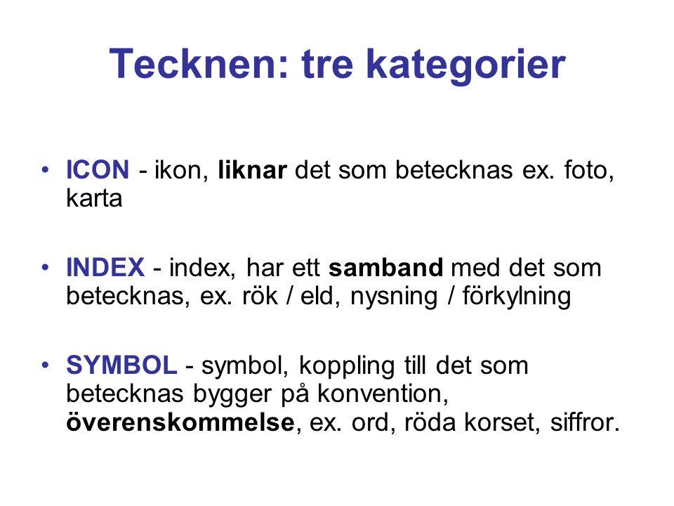 Tecknen: tre kategorier •ICON - ikon, liknar det som betecknas ex. foto, karta •INDEX - index, har ett samband med det som betecknas, ex. rök / eld, n