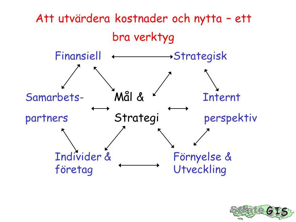 Att utvärdera kostnader och nytta – ett bra verktyg FinansiellStrategisk Samarbets- Mål & Internt partners Strategi perspektiv Individer &Förnyelse &