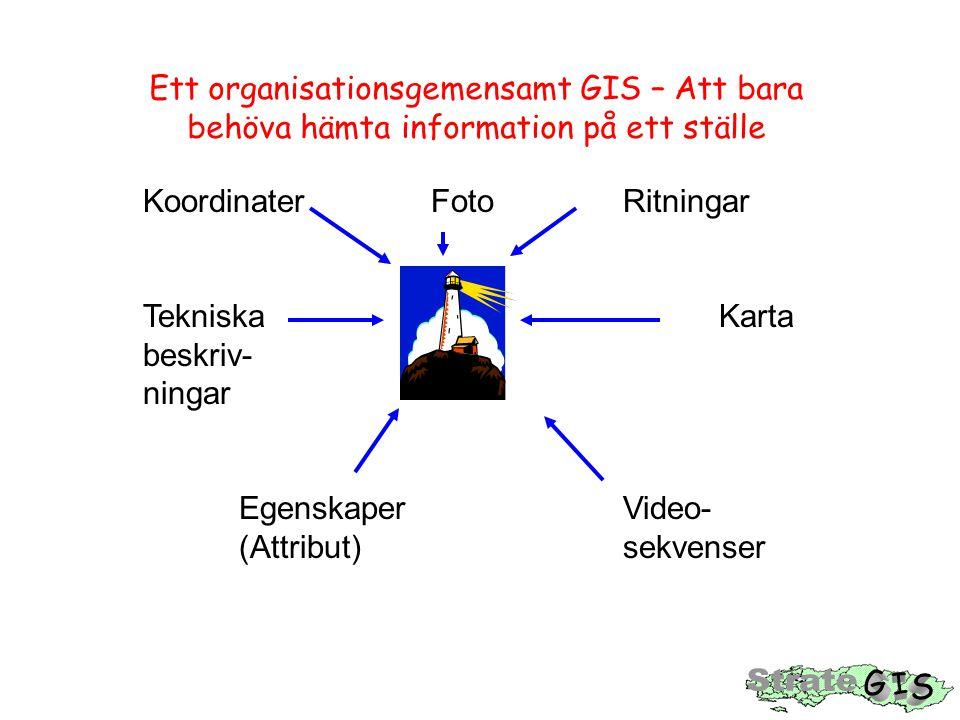 Ett organisationsgemensamt GIS – Att bara behöva hämta information på ett ställe KoordinaterFotoRitningar Tekniska Karta beskriv- ningar EgenskaperVid
