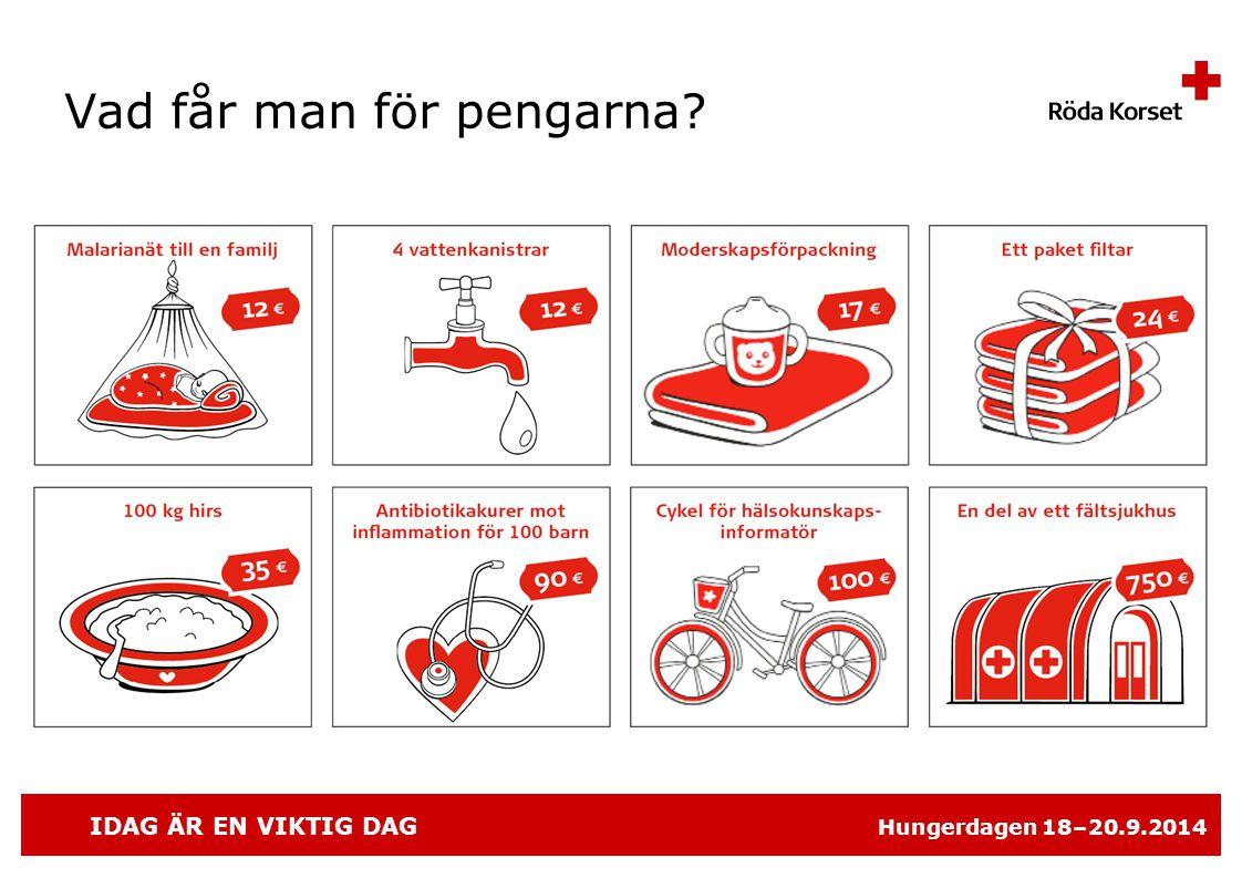 IDAG ÄR EN VIKTIG DAG Hungerdagen 18–20.9.2014 Vad får man för pengarna?