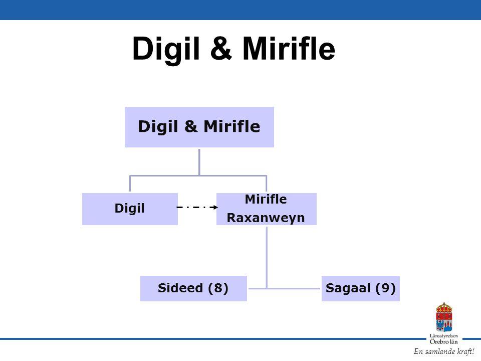 En samlande kraft! Digil & Mirifle Digil Mirifle Raxanweyn Sideed (8)Sagaal (9)