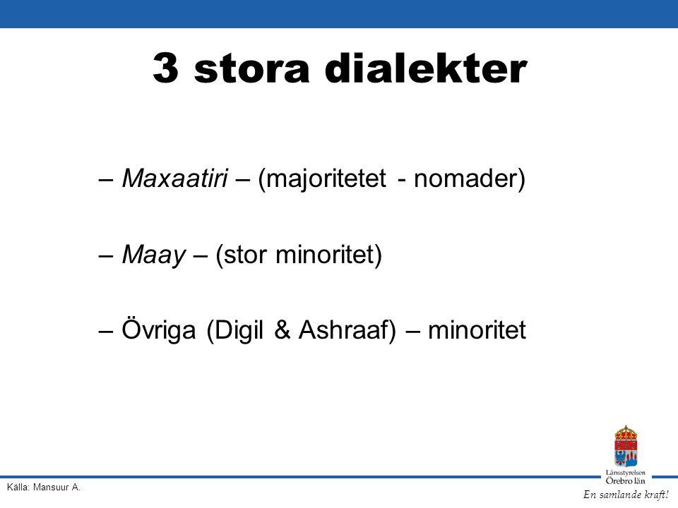 En samlande kraft! 3 stora dialekter –Maxaatiri – (majoritetet - nomader) –Maay – (stor minoritet) –Övriga (Digil & Ashraaf) – minoritet Källa: Mansuu