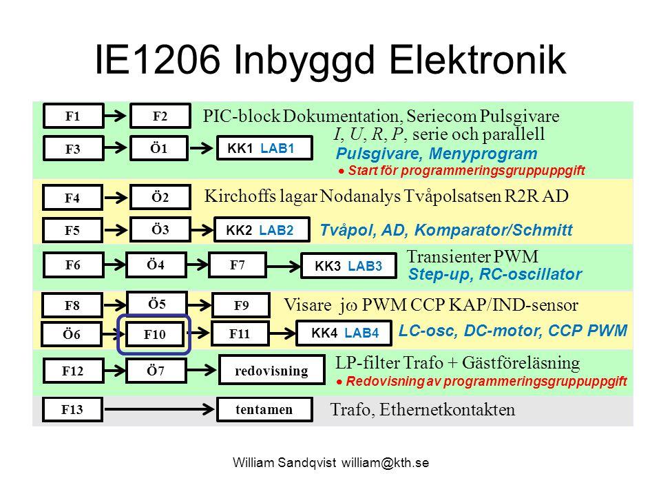 William Sandqvist william@kth.se Frekvensmätning  Direkt frekvensmätning Antalet positiva flanker p under en period av T REF räknas (T REF =1/f CLK ).