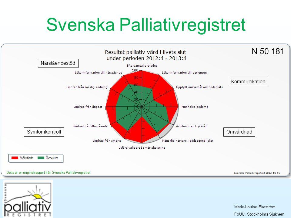Svenska Palliativregistret Marie-Louise Ekeström FoUU, Stockholms Sjukhem N 50 181 Kommunikation OmvårdnadSymtomkontroll Närståendestöd