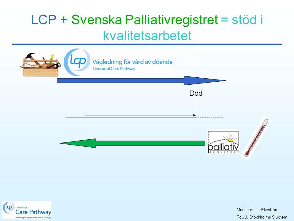 LCP + Svenska Palliativregistret = stöd i kvalitetsarbetet Marie-Louise Ekeström FoUU, Stockholms Sjukhem Död