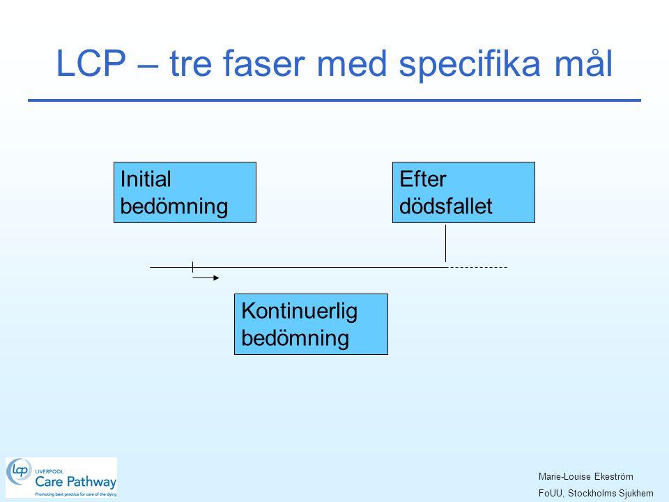 LCP – tre faser med specifika mål Kontinuerlig bedömning Initial bedömning Efter dödsfallet Marie-Louise Ekeström FoUU, Stockholms Sjukhem