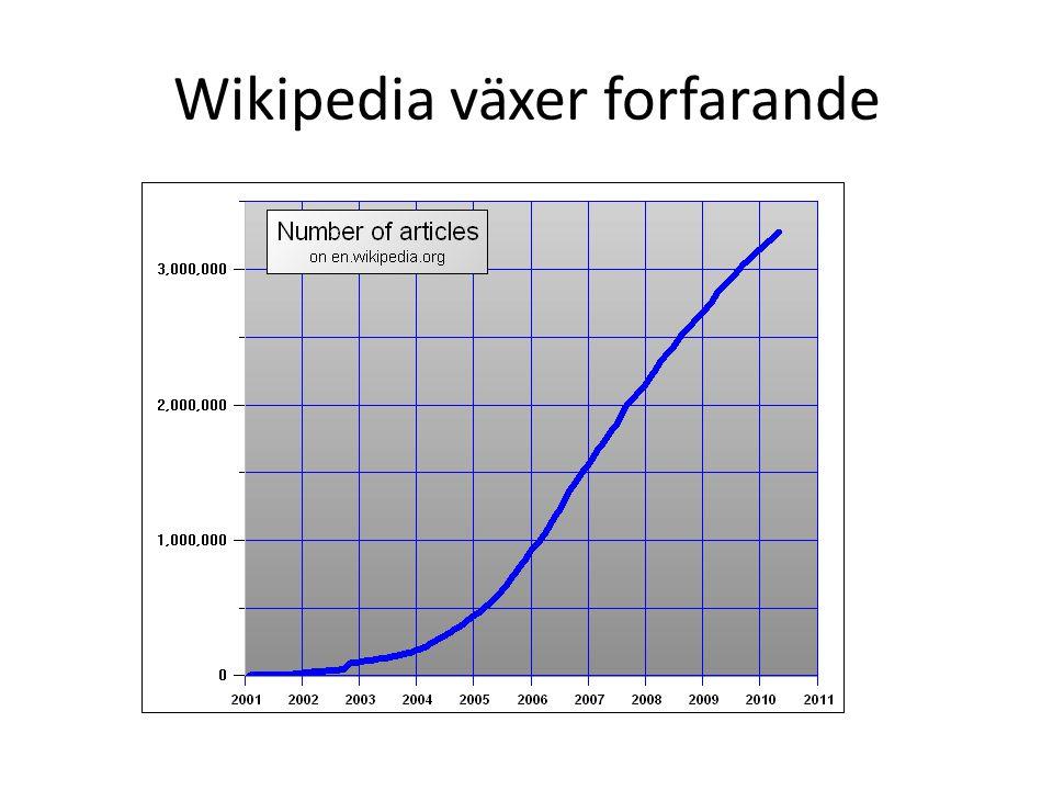 Wikipedia växer forfarande