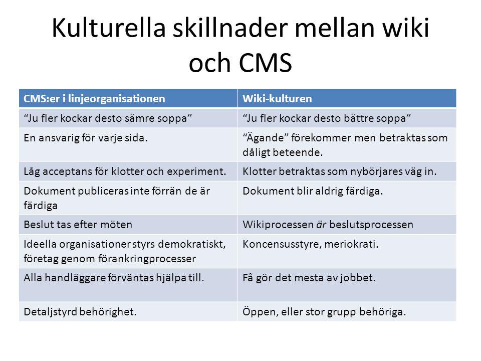"Kulturella skillnader mellan wiki och CMS CMS:er i linjeorganisationenWiki-kulturen ""Ju fler kockar desto sämre soppa""""Ju fler kockar desto bättre sop"