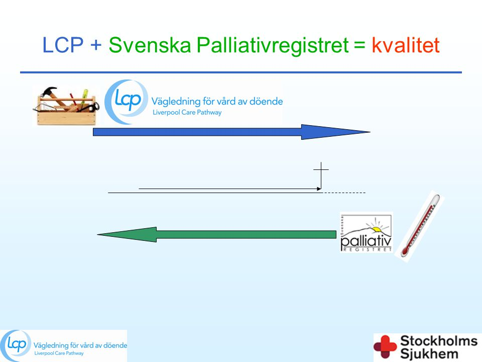 LCP + Svenska Palliativregistret = kvalitet