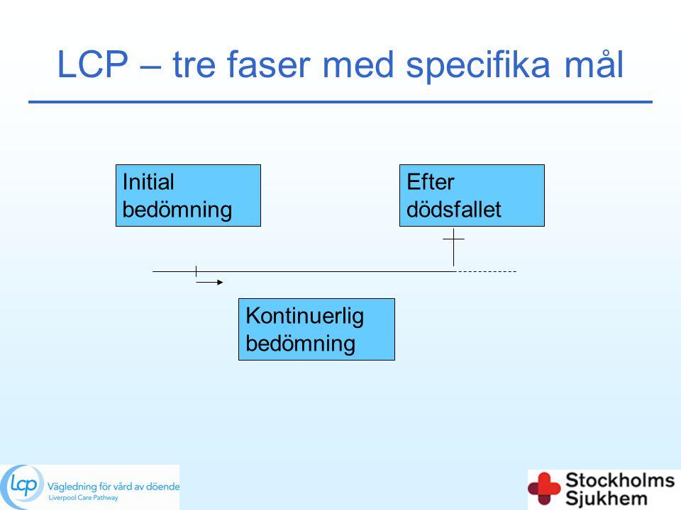 LCP – tre faser med specifika mål Kontinuerlig bedömning Initial bedömning Efter dödsfallet