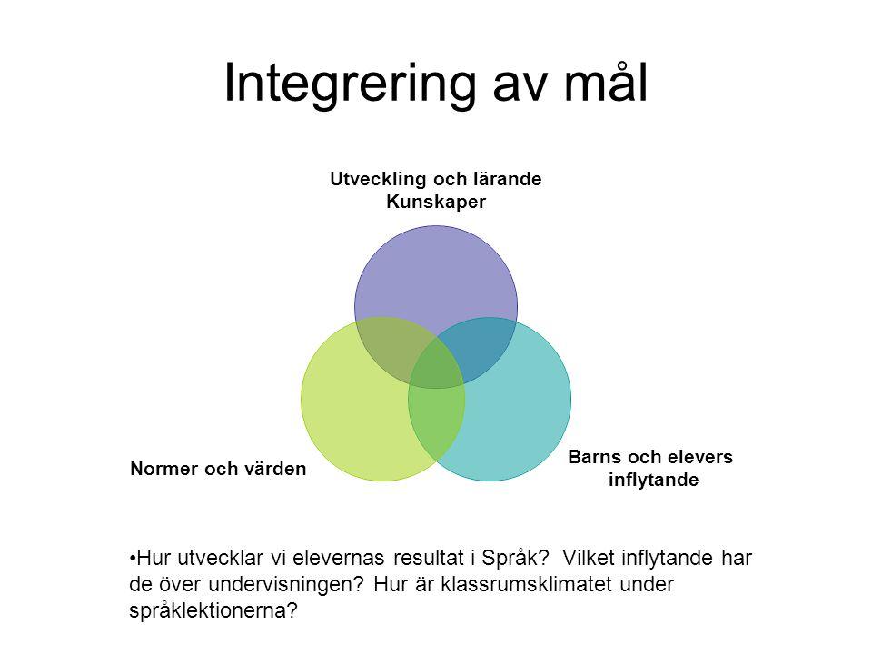 Integrering av mål Utveckling och lärande Kunskaper Barns och elevers inflytande Normer och värden •Hur utvecklar vi elevernas resultat i Språk.