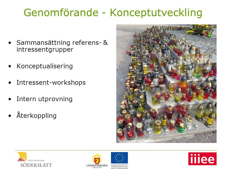 Genomförande - Konceptutveckling •Sammansättning referens- & intressentgrupper •Konceptualisering •Intressent-workshops •Intern utprovning •Återkoppling