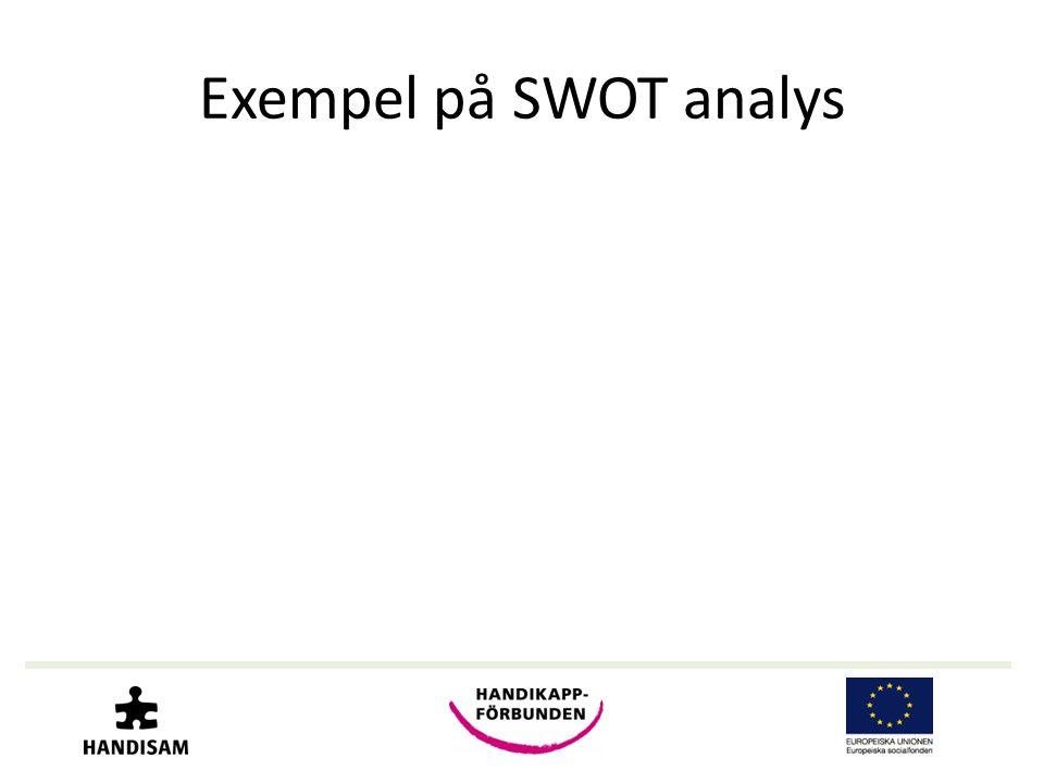 Exempel på SWOT analys