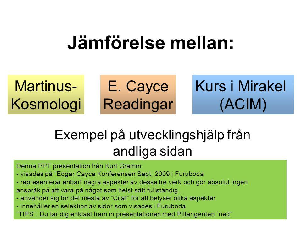 Jämförelse mellan: Exempel på utvecklingshjälp från andliga sidan Martinus- Kosmologi E. Cayce Readingar Kurs i Mirakel (ACIM) Denna PPT presentation