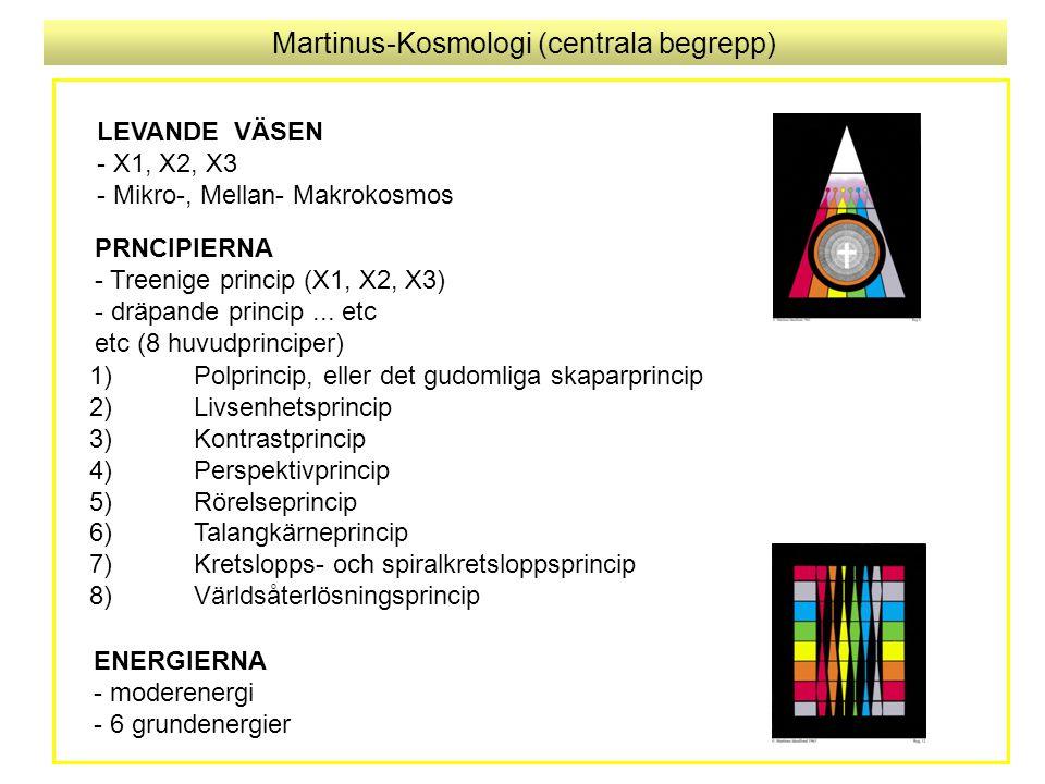 Martinus-Kosmologi (centrala begrepp) LEVANDE VÄSEN - X1, X2, X3 - Mikro-, Mellan- Makrokosmos PRNCIPIERNA - Treenige princip (X1, X2, X3) - dräpande