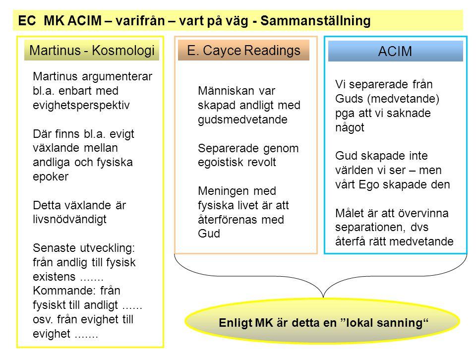 EC MK ACIM – varifrån – vart på väg - Sammanställning Martinus - KosmologiE. Cayce Readings ACIM Martinus argumenterar bl.a. enbart med evighetsperspe