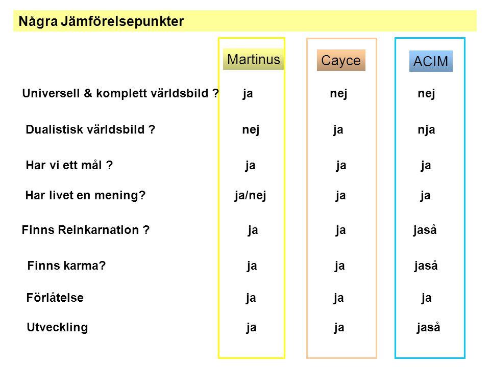 Några Jämförelsepunkter Martinus Cayce ACIM Finns Reinkarnation ? ja jajaså Finns karma? ja ja jaså Förlåtelse ja ja ja Har vi ett mål ? ja ja ja Utve