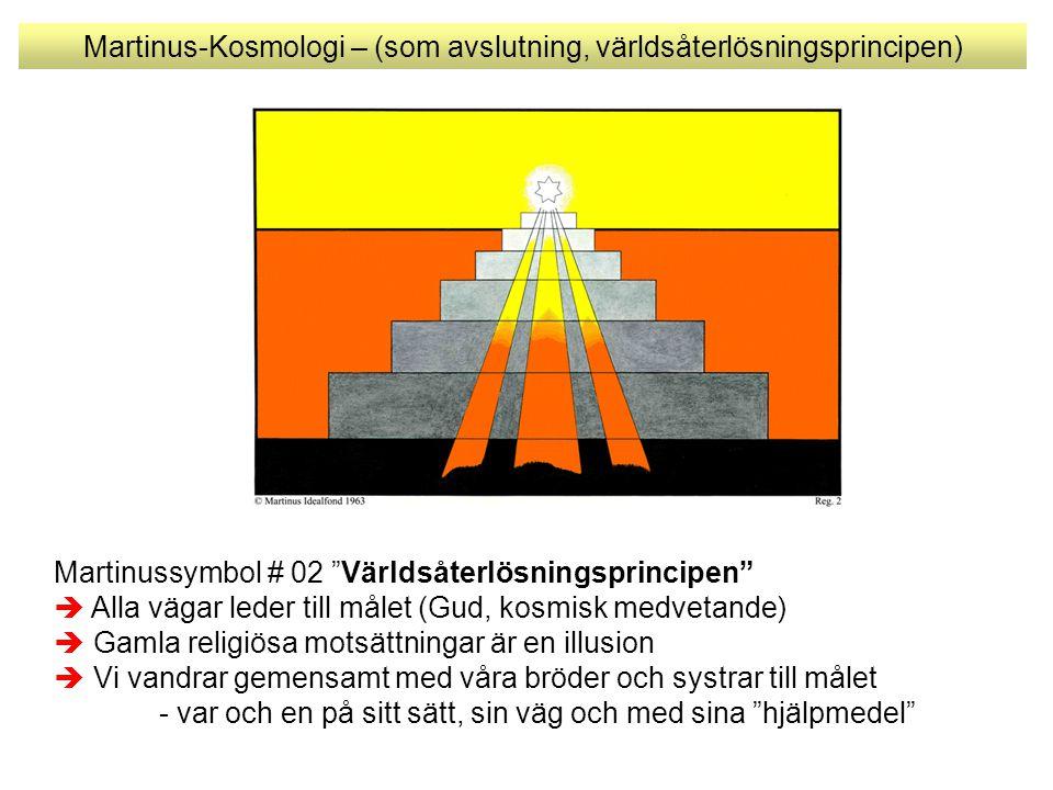 """Martinus-Kosmologi – (som avslutning, världsåterlösningsprincipen) Martinussymbol # 02 """"Världsåterlösningsprincipen""""  Alla vägar leder till målet (Gu"""