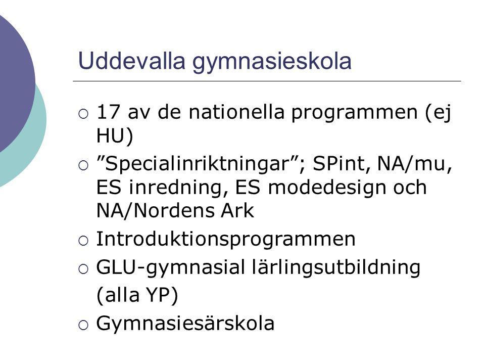 """Uddevalla gymnasieskola  17 av de nationella programmen (ej HU)  """"Specialinriktningar""""; SPint, NA/mu, ES inredning, ES modedesign och NA/Nordens Ark"""
