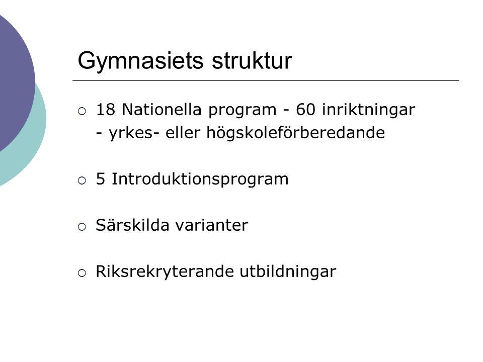 Behörighet till gymnasiet: Lägst betyget E i:  Svenska/Svenska som andraspråk  Engelska  Matematik + 5 ämnen för YP + 9 ämnen för HP: - inkl SO-ämnena för EK, HU och SA - inkl NO-ämnena för NA och TE
