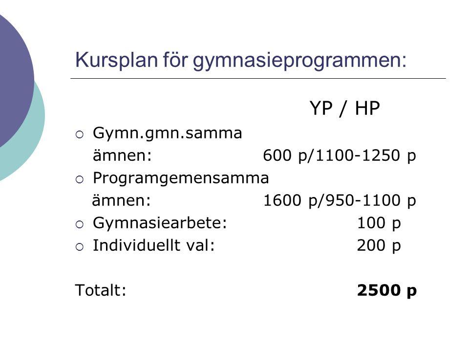 Uddevalla gymnasieskola  17 av de nationella programmen (ej HU)  Specialinriktningar ; SPint, NA/mu, ES inredning, ES modedesign och NA/Nordens Ark  Introduktionsprogrammen  GLU-gymnasial lärlingsutbildning (alla YP)  Gymnasiesärskola