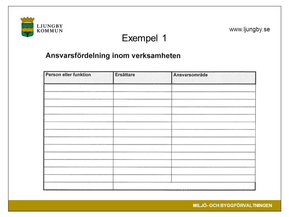 MILJÖ- OCH BYGGFÖRVALTNINGEN www.ljungby.se Exempel 1