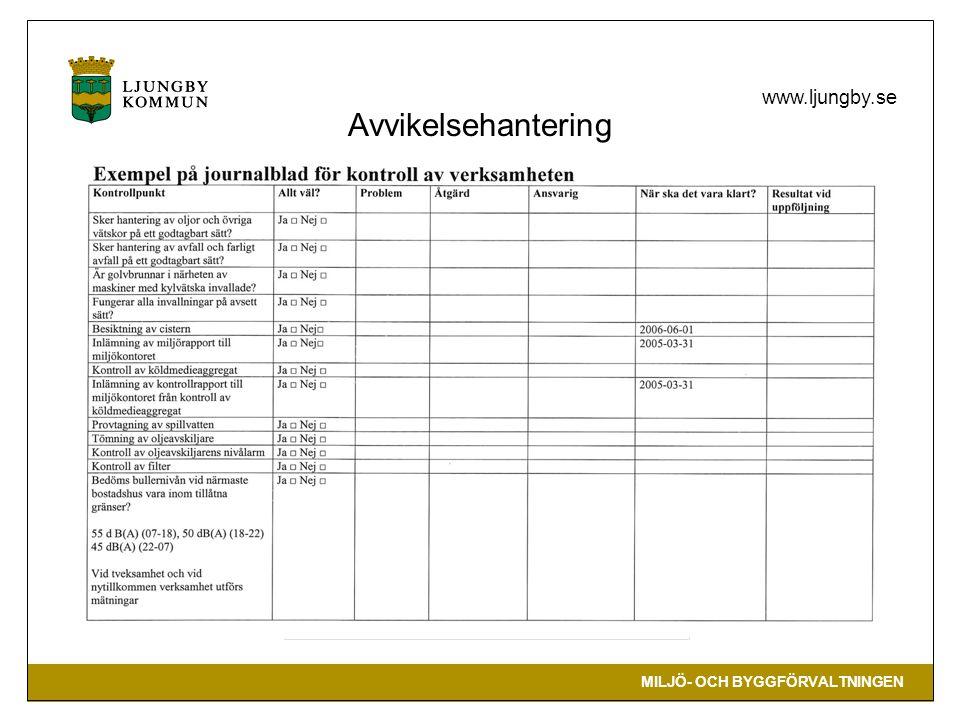 MILJÖ- OCH BYGGFÖRVALTNINGEN www.ljungby.se Avvikelsehantering