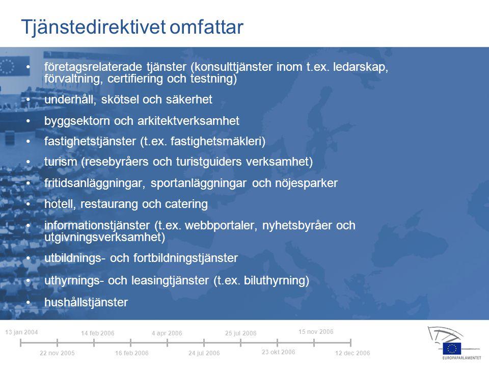 13 jan 2004 14 feb 20064 apr 2006 24 jul 2006 25 jul 2006 22 nov 200516 feb 2006 23 okt 2006 15 nov 2006 12 dec 2006 Rättsakten antas •Tjänstedirektivet antogs i december 2006 •Medlemsländerna hade tre år på sig att införliva direktivet •I Sverige trädde det i kraft den 27 december 2009 12 dec 2006
