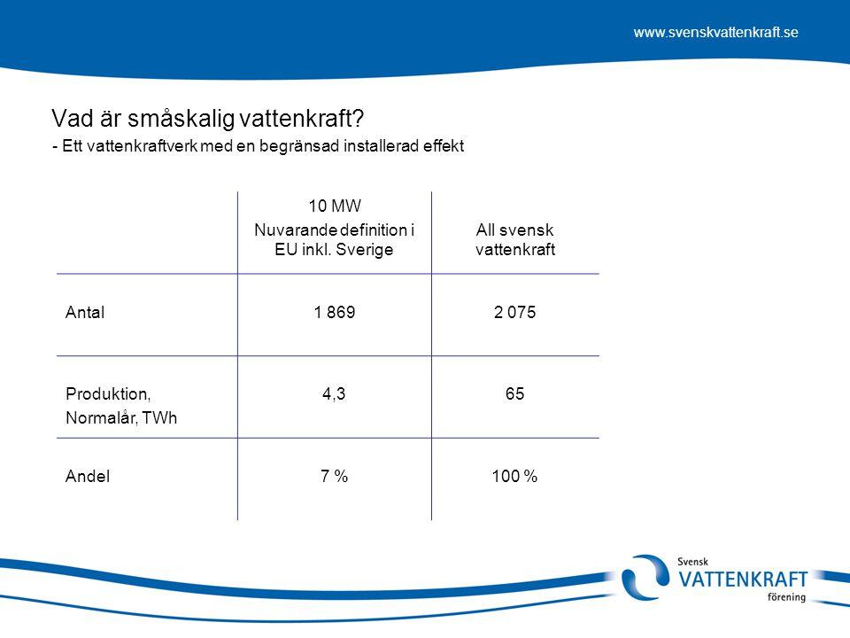 www.svenskvattenkraft.se [TWh/år]10 MWAll svensk vattenkraft Nuvarande produktion, normalår4,365 Potential ¹ • Effektivisering • Uppgradering • Återupptagen drift nedlagda kraftverk • Nya anläggningar 2,75,5 ² Möjlig framtida produktion7,070,5 1)Med hänsyn till teknik, ekonomi och miljö.