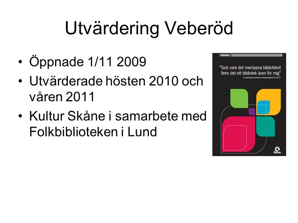 Utvärdering Veberöd •Öppnade 1/11 2009 •Utvärderade hösten 2010 och våren 2011 •Kultur Skåne i samarbete med Folkbiblioteken i Lund
