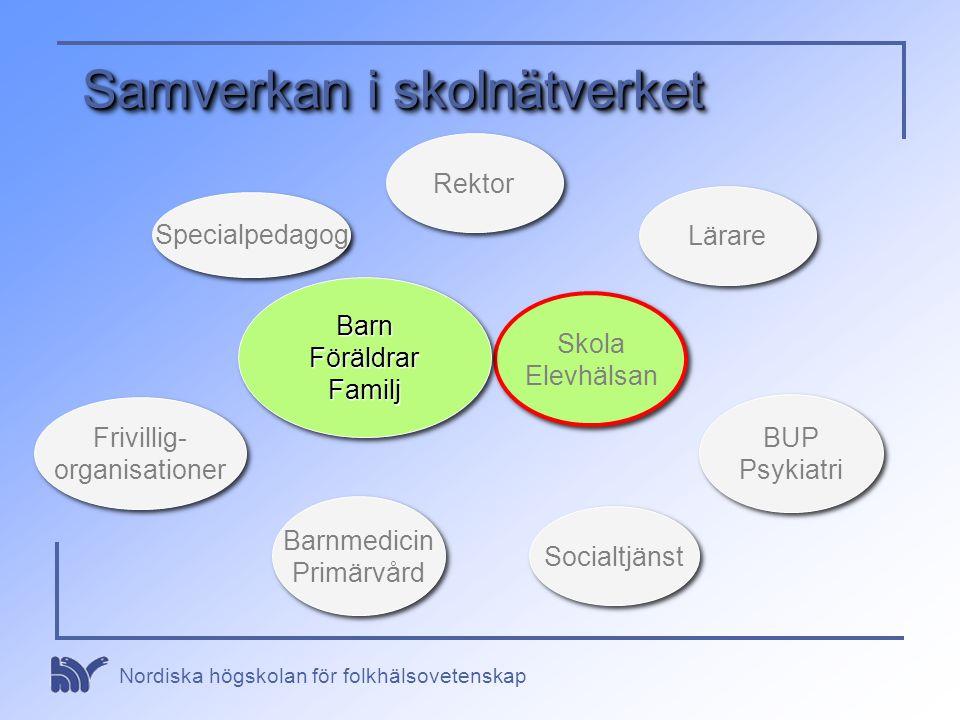 Nordiska högskolan för folkhälsovetenskap Samverkan i skolnätverket Specialpedagog Skola Elevhälsan Skola Elevhälsan Frivillig- organisationer Frivill