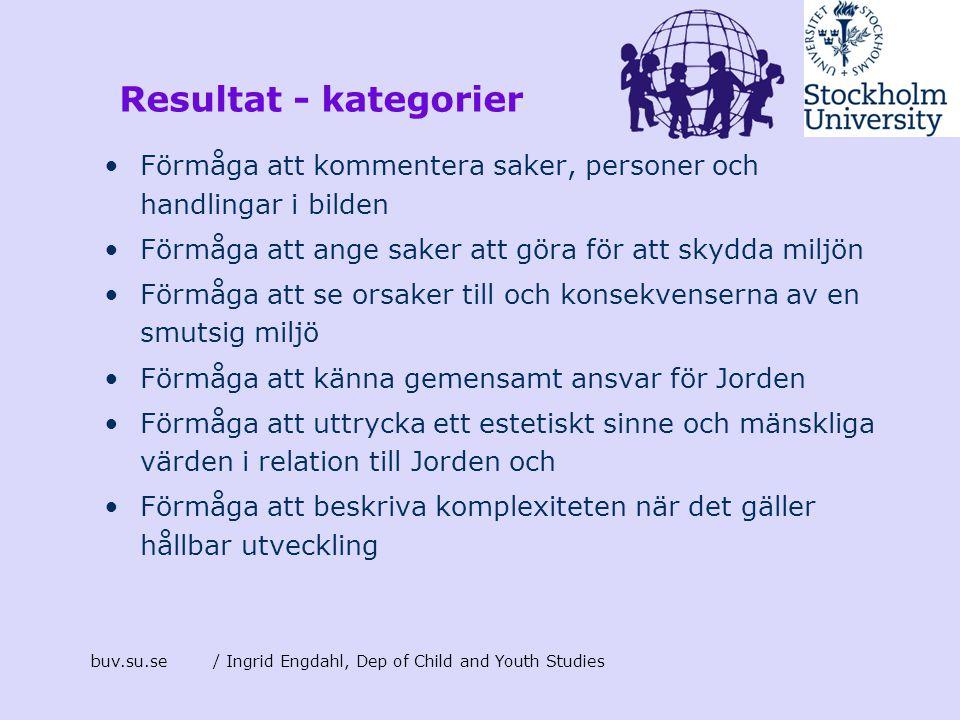 buv.su.se/ Ingrid Engdahl, Dep of Child and Youth Studies •Förmåga att kommentera saker, personer och handlingar i bilden •Förmåga att ange saker att