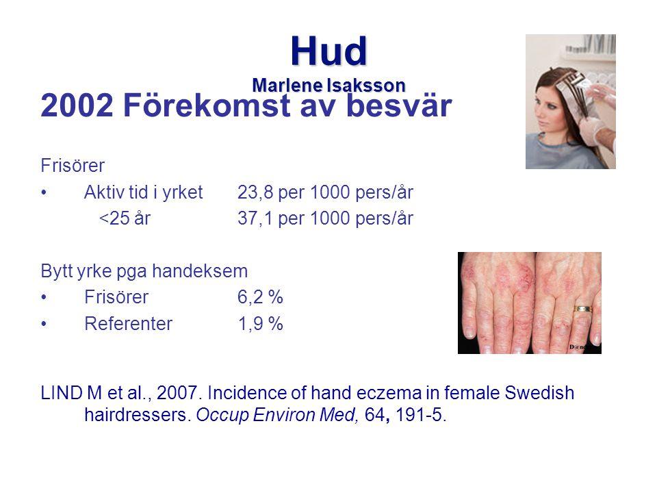 Hud Marlene Isaksson 2002 Förekomst av besvär Frisörer •Aktiv tid i yrket23,8 per 1000 pers/år <25 år37,1 per 1000 pers/år Bytt yrke pga handeksem •Frisörer6,2 % •Referenter 1,9 % LIND M et al., 2007.