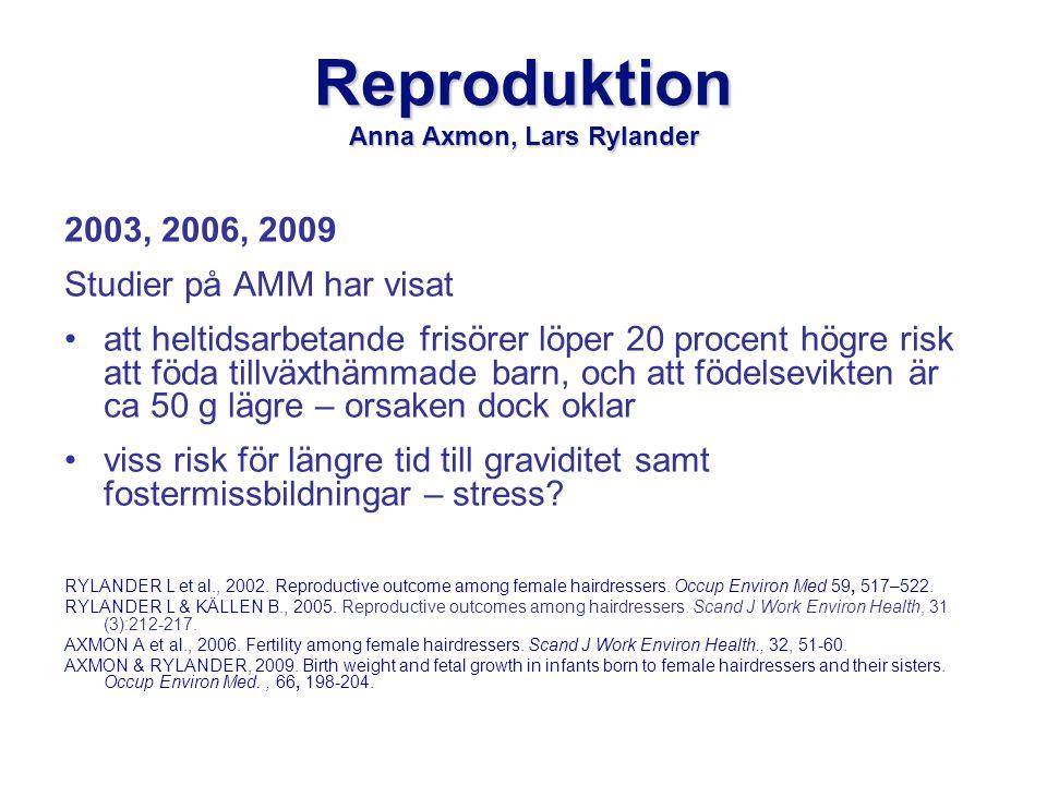Reproduktion Anna Axmon, Lars Rylander 2003, 2006, 2009 Studier på AMM har visat •att heltidsarbetande frisörer löper 20 procent högre risk att föda tillväxthämmade barn, och att födelsevikten är ca 50 g lägre – orsaken dock oklar •viss risk för längre tid till graviditet samt fostermissbildningar – stress.