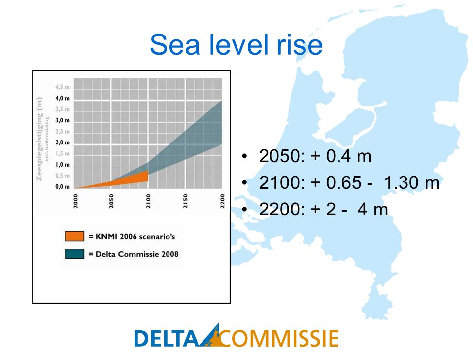 Some recent assessments of sea level rise by 2100 DateSourceReference period SLR about 2100 (cm) January 2007IPCC1980-199918-59 (excl.