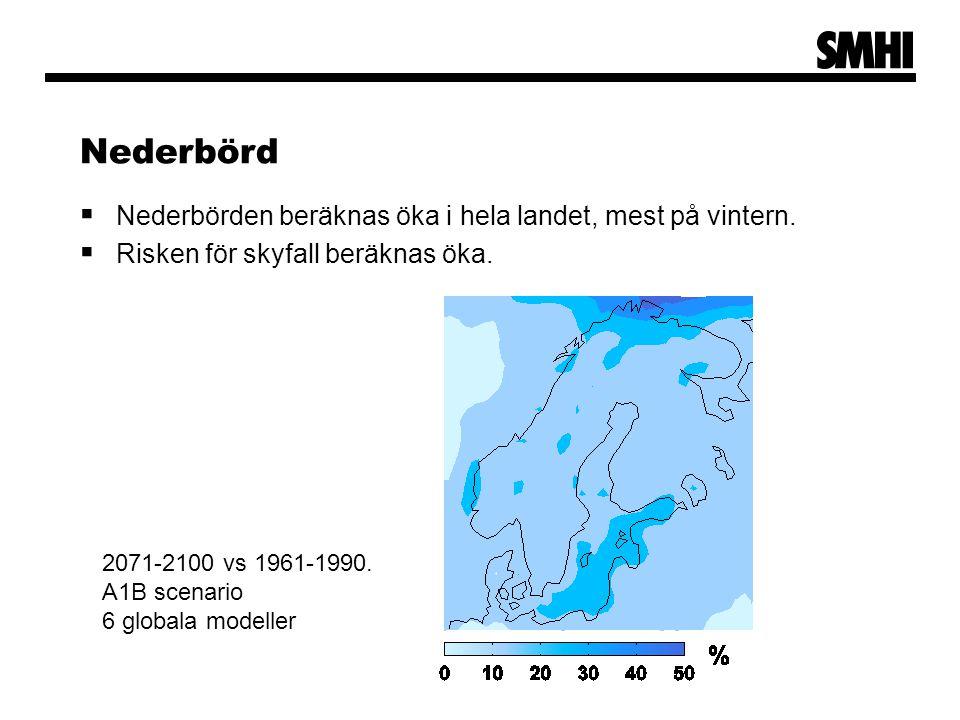 Nederbörd  Nederbörden beräknas öka i hela landet, mest på vintern.